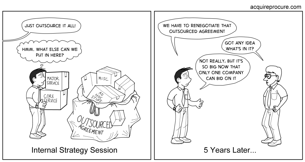 Cartoon-Outsourcing-Everything-Strategy